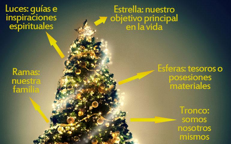 que-significa-el-arbolito-de-navidad