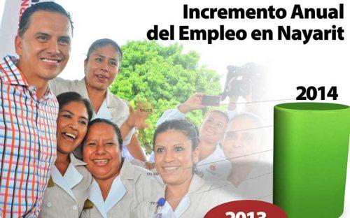 reporta-nayarit-cifra-record-de-empleos