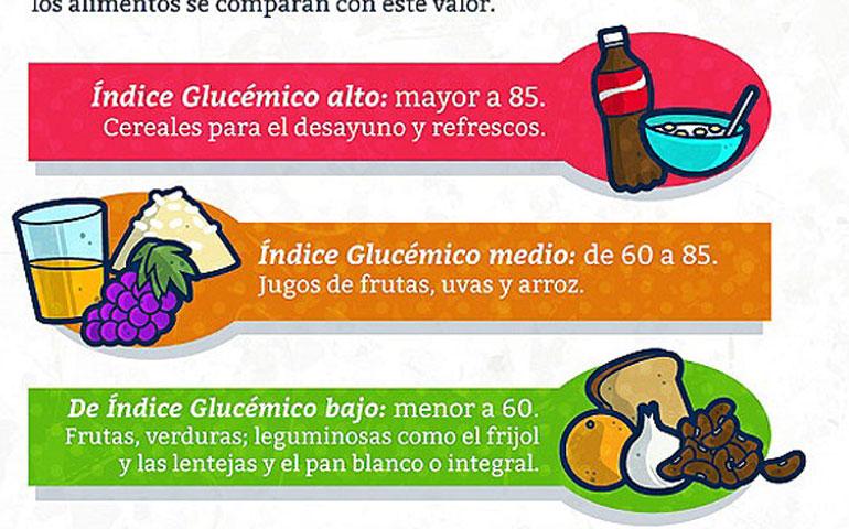 la-dieta-del-indice-glucemico-lo-que-no-sabias