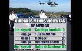 nayarit-con-dos-de-las-ciudades-menos-violentas-de-mexico