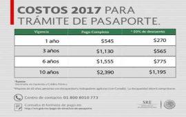 sube-costo-del-tramite-del-pasaporte