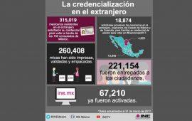 entrega-ine-221-mil-credenciales-para-mexicanos-en-el-extranjero