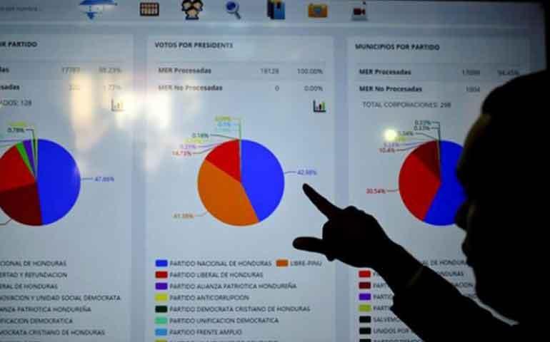 acepta-presidente-hondureno-revision-electoral